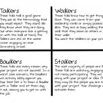 Walkers, Talkers, Stalkers and Baulkers