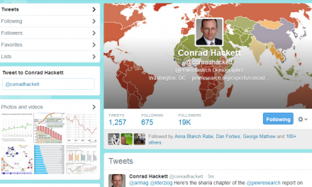 Pew Research's Conrad Hackett Has a Beautiful Tweetstream