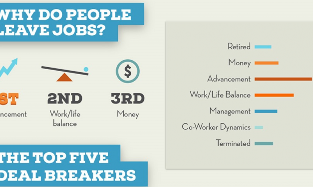 Why Do People Leave Jobs?
