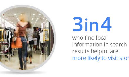 Disrupting Retail: Three myths about digital and in-store shopping