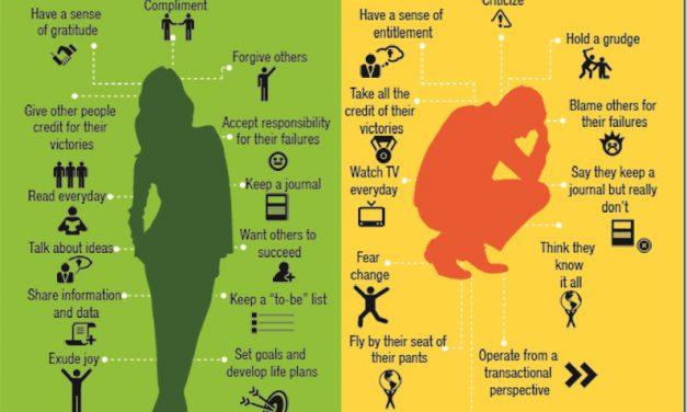 Disrupting Failure – The Secret to Success