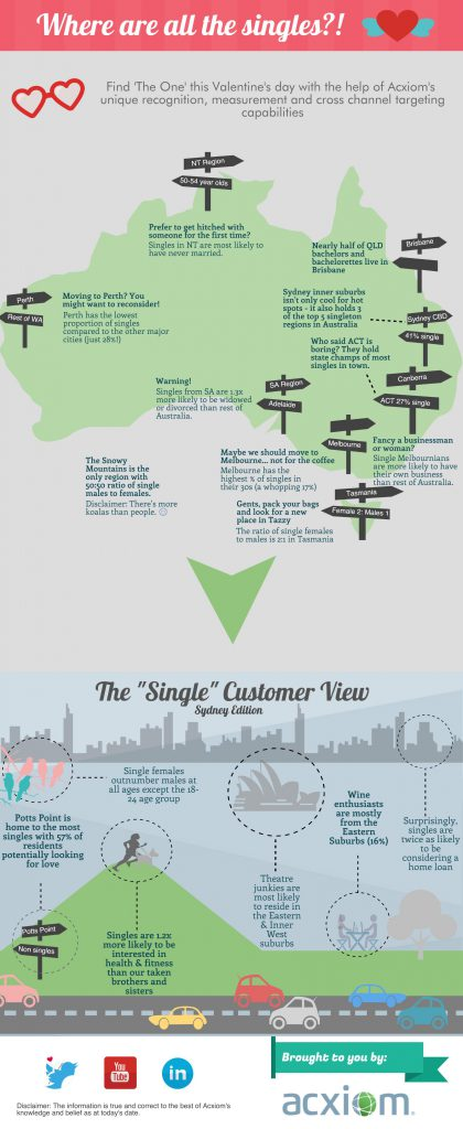 acxiom-valentine-infographic-hires