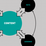 adma-contentmarketing