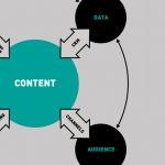 adma-contentmarketing