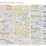 marketing_technology_landscape_2016_600px_thumb.jpg