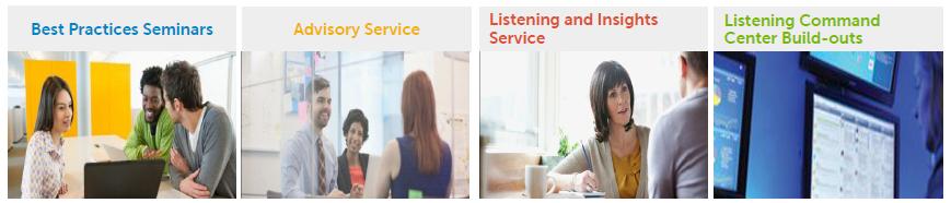 Dell Social Media Services